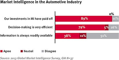 Market-Intelligence-in-the-Automotive-Industry_small