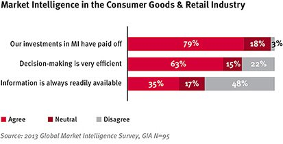 Market-Intelligence-in-the-Consumer-Goods-Retail-Industry_small