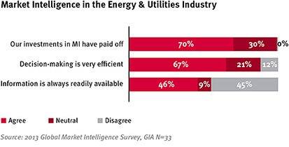Market-Intelligence-in-the-Energy-Utilities-Industry_small