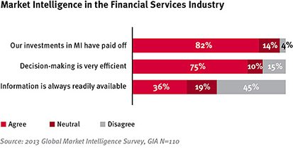 Market-Intelligence-in-the-Financial-Services-Industry_small