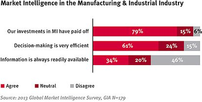 Market-Intelligence-in-the-Manufacturing-Industrial-Industry_small
