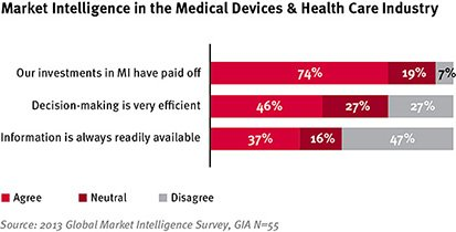 Market-Intelligence-in-the-Medical-Devices-Health-Care-Industry_small