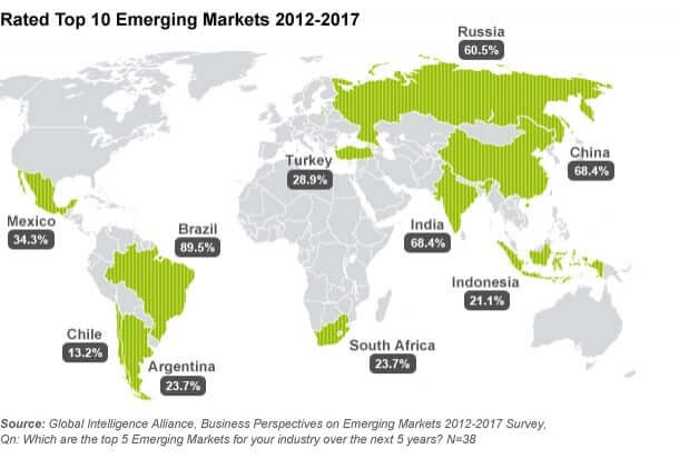 india emerging market essay Prof m s krishnan, area chairman and professor of business information technology at the ross school of business at the university of michigan, ann arbor, on the market opportunities in india.