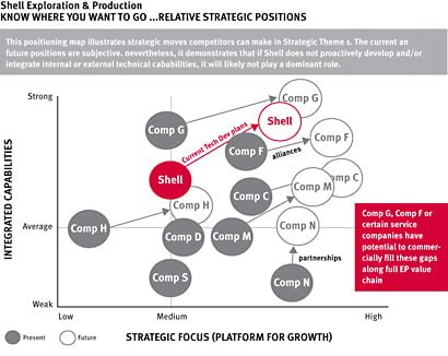 shell_relative-strategic-positions_small