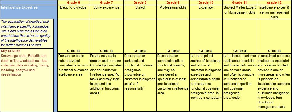 Skill_matrix1