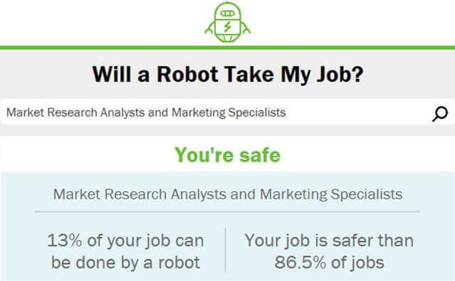 Will a robot take my job?